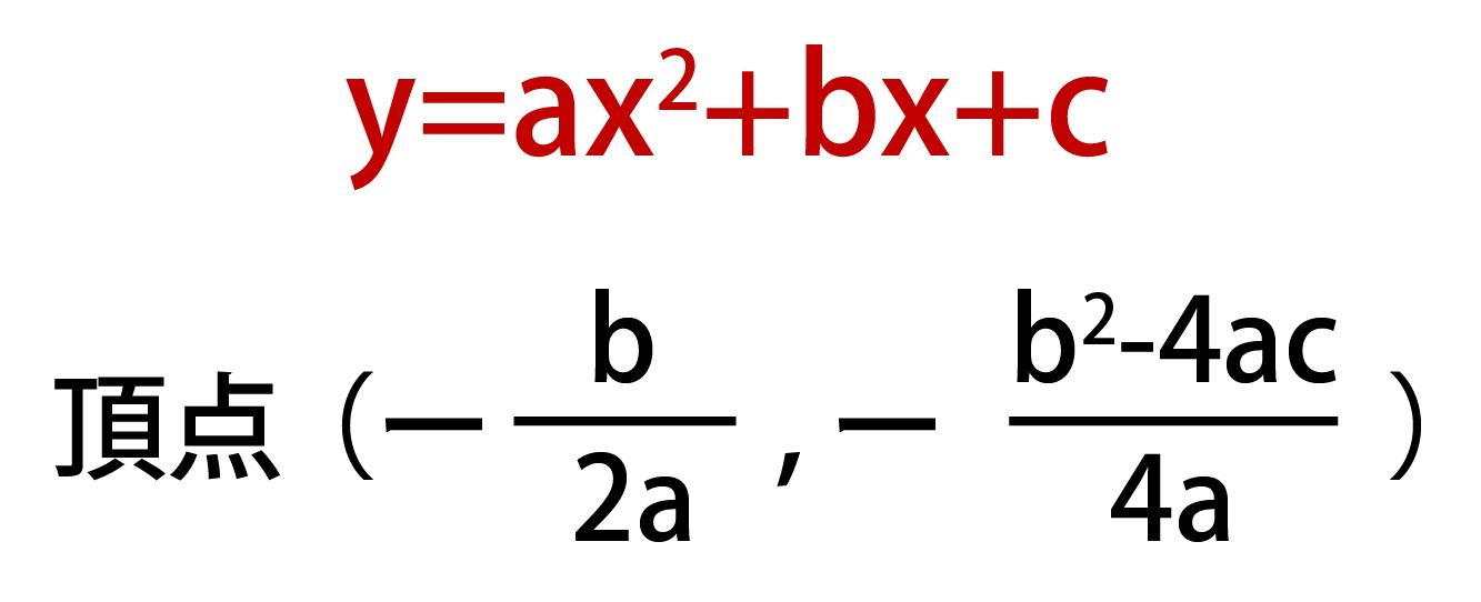 二次関数グラフの書き方&頂点を...