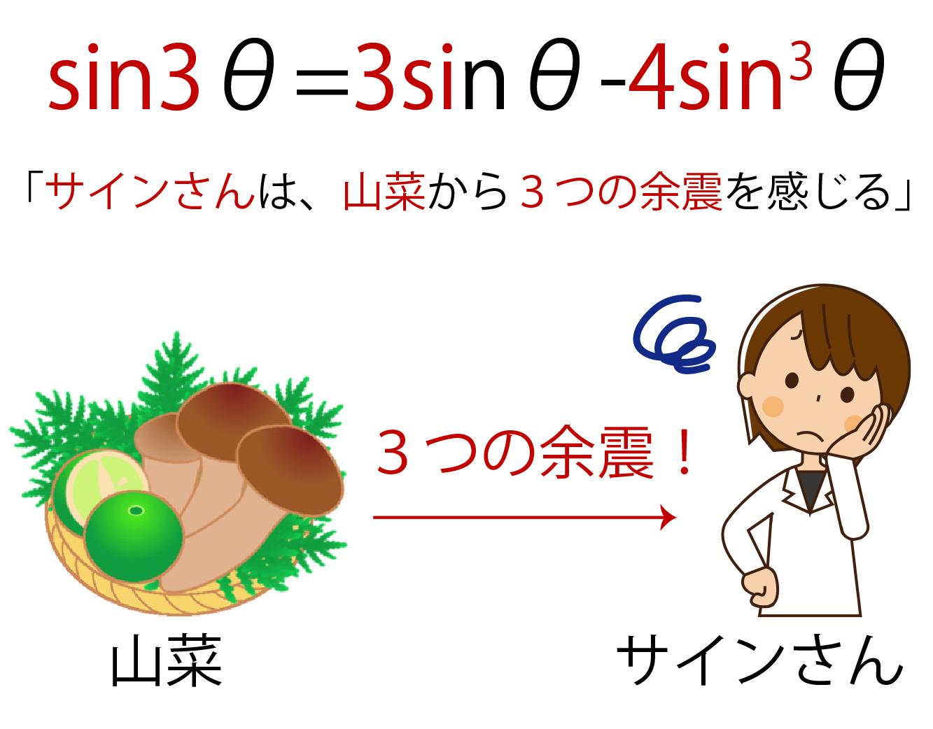 三 倍角 の 公式 【3分で分かる!】3倍角の公式の覚え方と証明、使い方のコツ